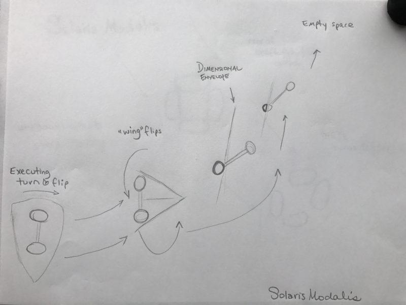Starship, Ship, UFO, Lightship, Solaris Modalis, Cloaked ship